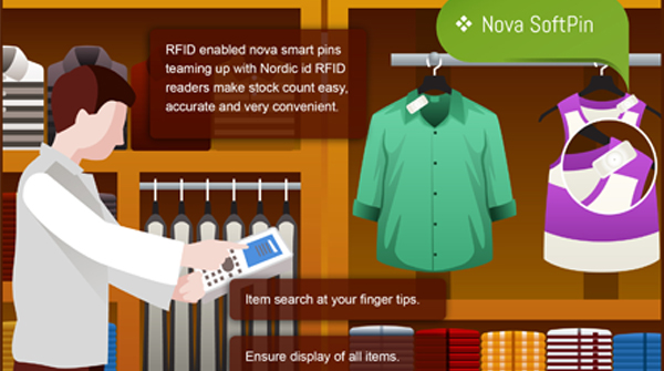 RFID Fixed Asset Tracking System